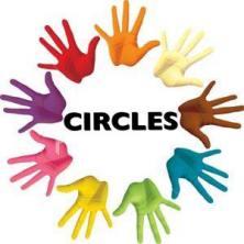 Circles Hands